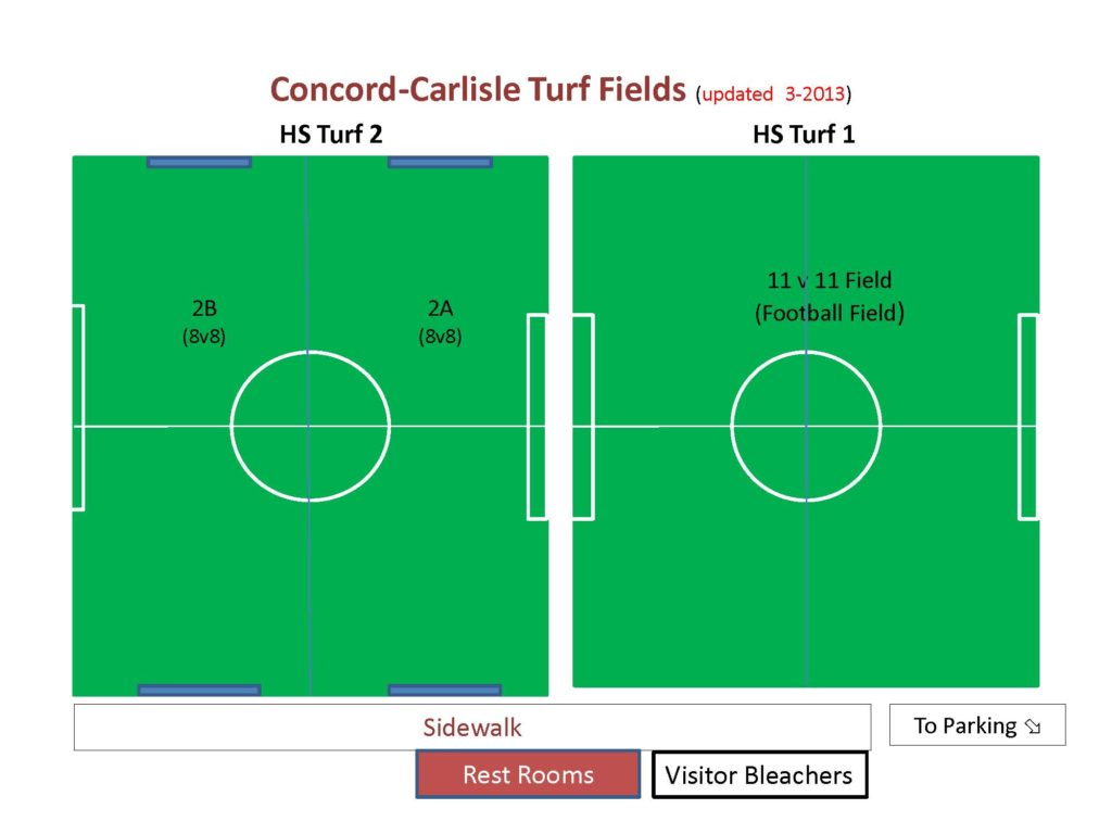 CCHS Turf Fields Layout_1